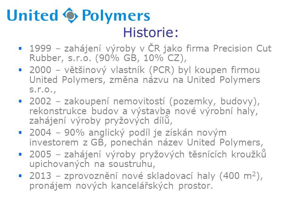 Historie: 1999 – zahájení výroby v ČR jako firma Precision Cut Rubber, s.r.o. (90% GB, 10% CZ),