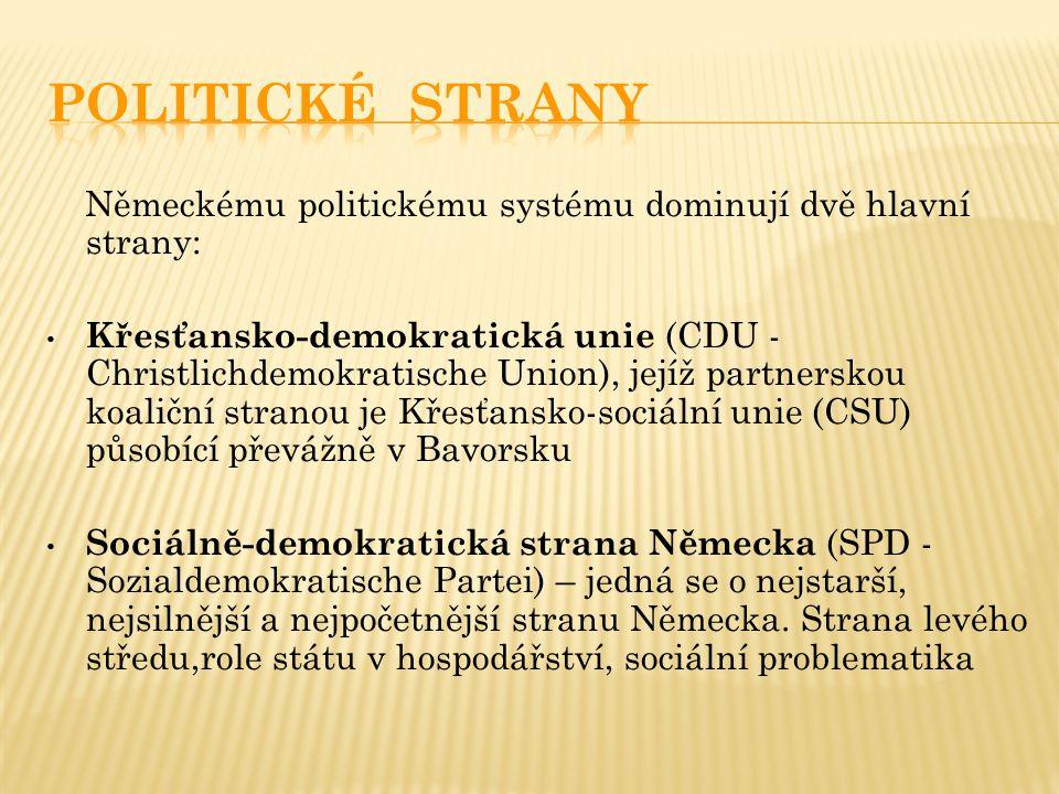 Politické strany Německému politickému systému dominují dvě hlavní strany: