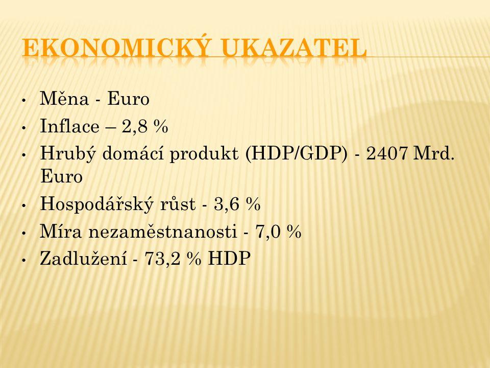 Ekonomický ukazatel Měna - Euro Inflace – 2,8 %