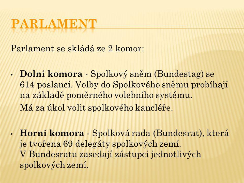 Parlament Parlament se skládá ze 2 komor: