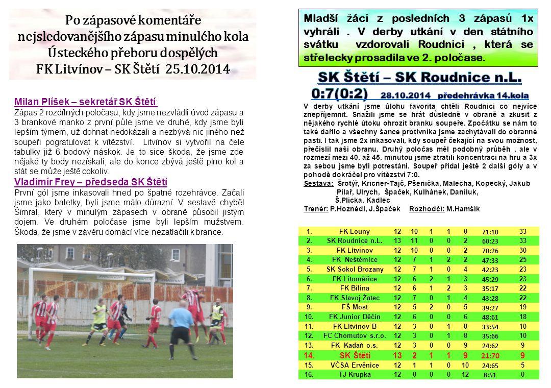 SK Štětí – SK Roudnice n.L.