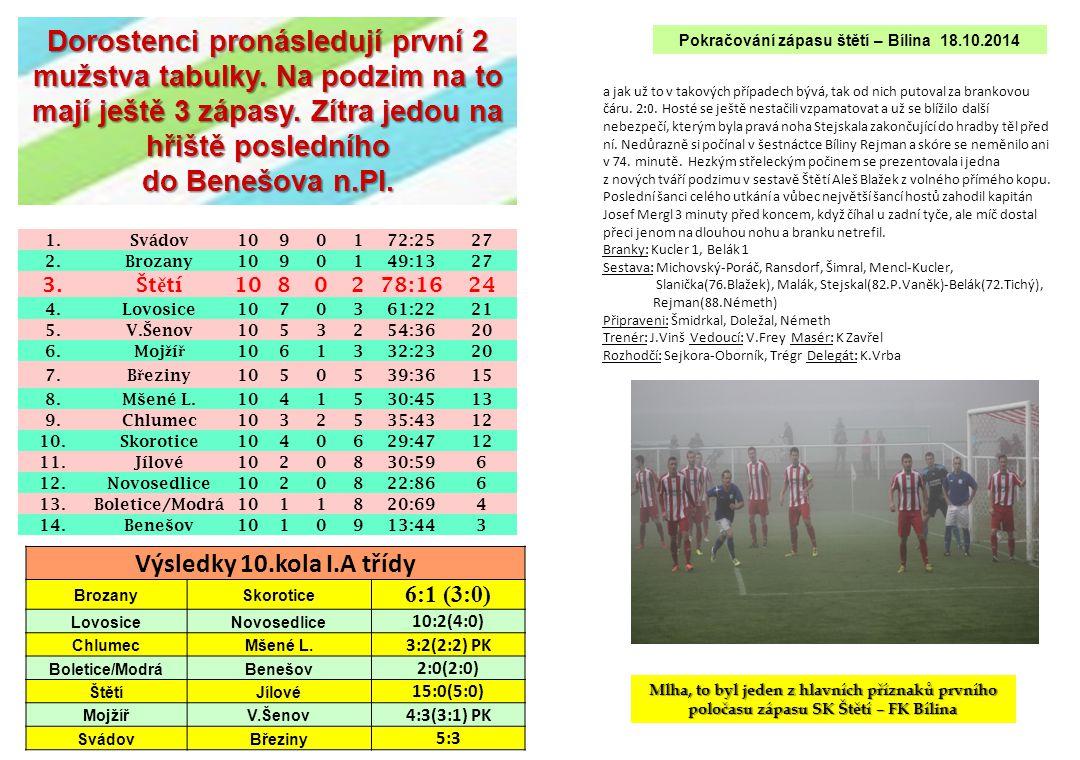 Pokračování zápasu štětí – Bílina 18.10.2014