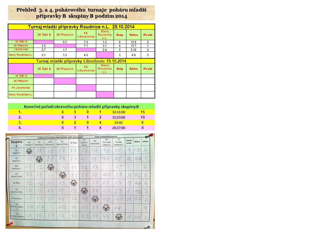 Přehled 3. a 4. pohárového turnaje poháru mladší přípravky B skupiny B podzim 2014