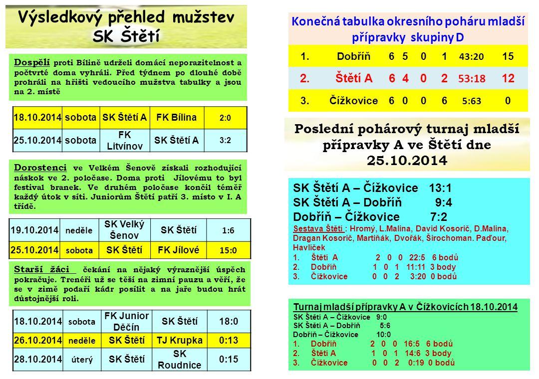Výsledkový přehled mužstev SK Štětí