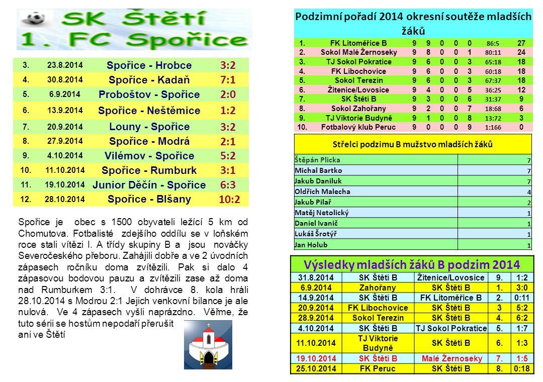 Výsledky mladších žáků B podzim 2014