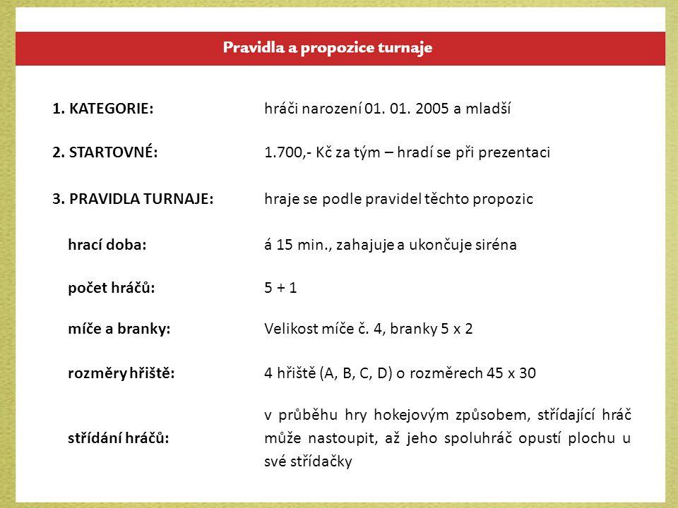 1. KATEGORIE: hráči narození 01. 01. 2005 a mladší. 2. STARTOVNÉ: 1.700,- Kč za tým – hradí se při prezentaci.