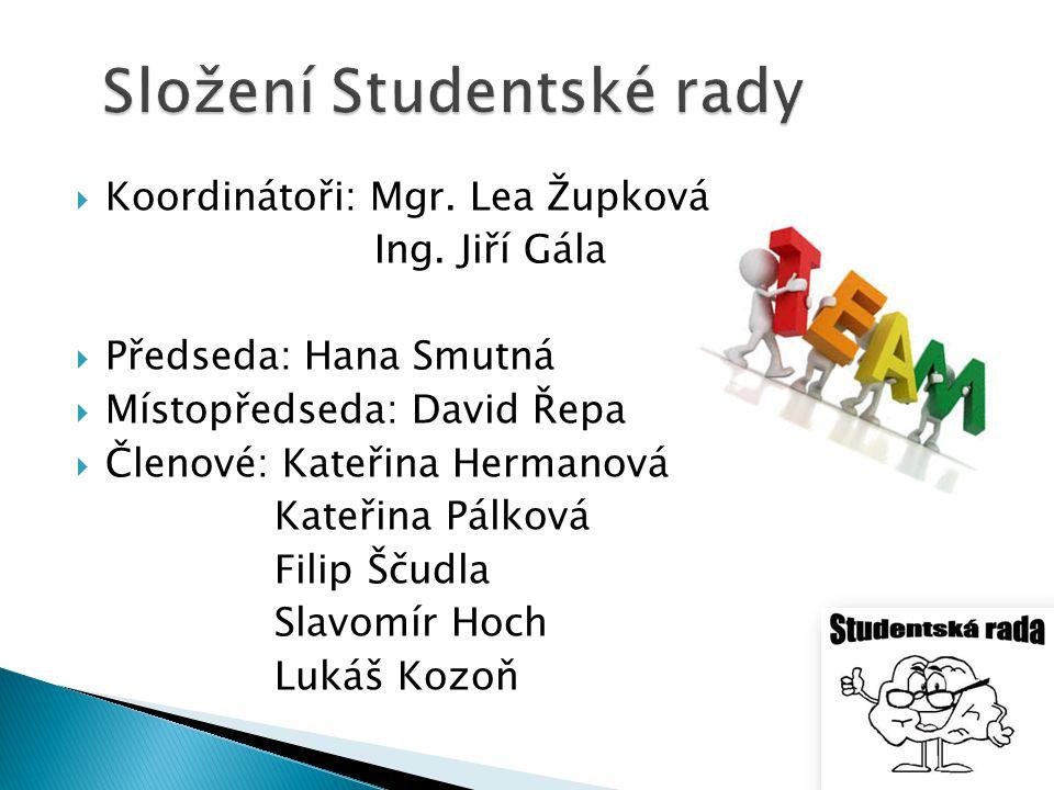 Složení Studentské rady