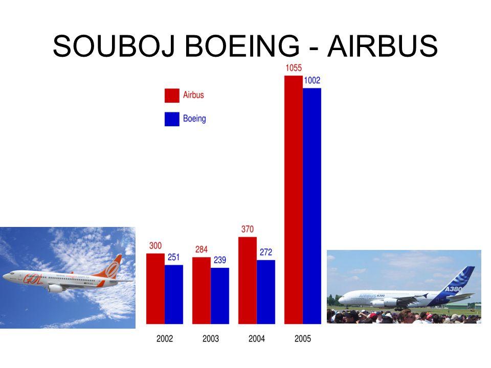 SOUBOJ BOEING - AIRBUS