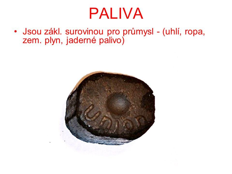 PALIVA Jsou zákl. surovinou pro průmysl - (uhlí, ropa, zem. plyn, jaderné palivo)