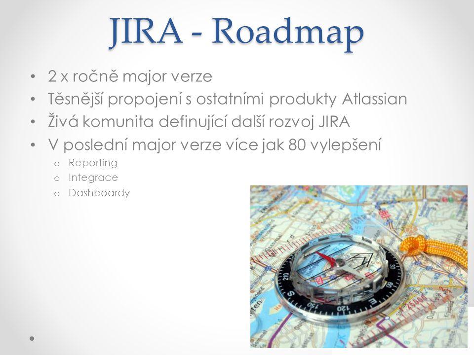 JIRA - Roadmap 2 x ročně major verze