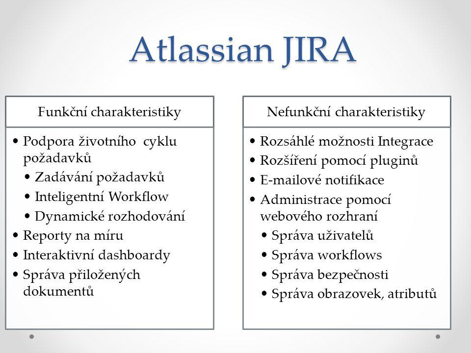 Atlassian JIRA Funkční charakteristiky