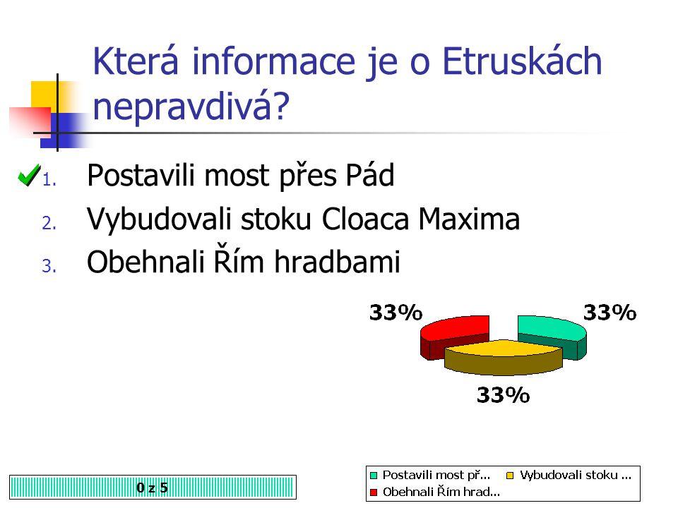 Která informace je o Etruskách nepravdivá