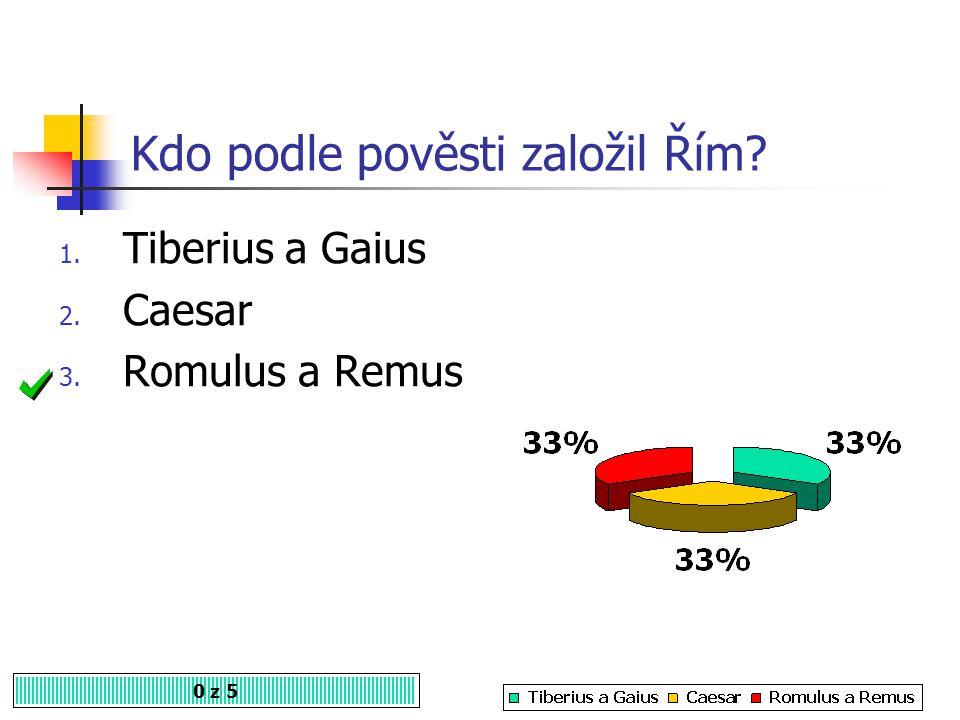 Kdo podle pověsti založil Řím