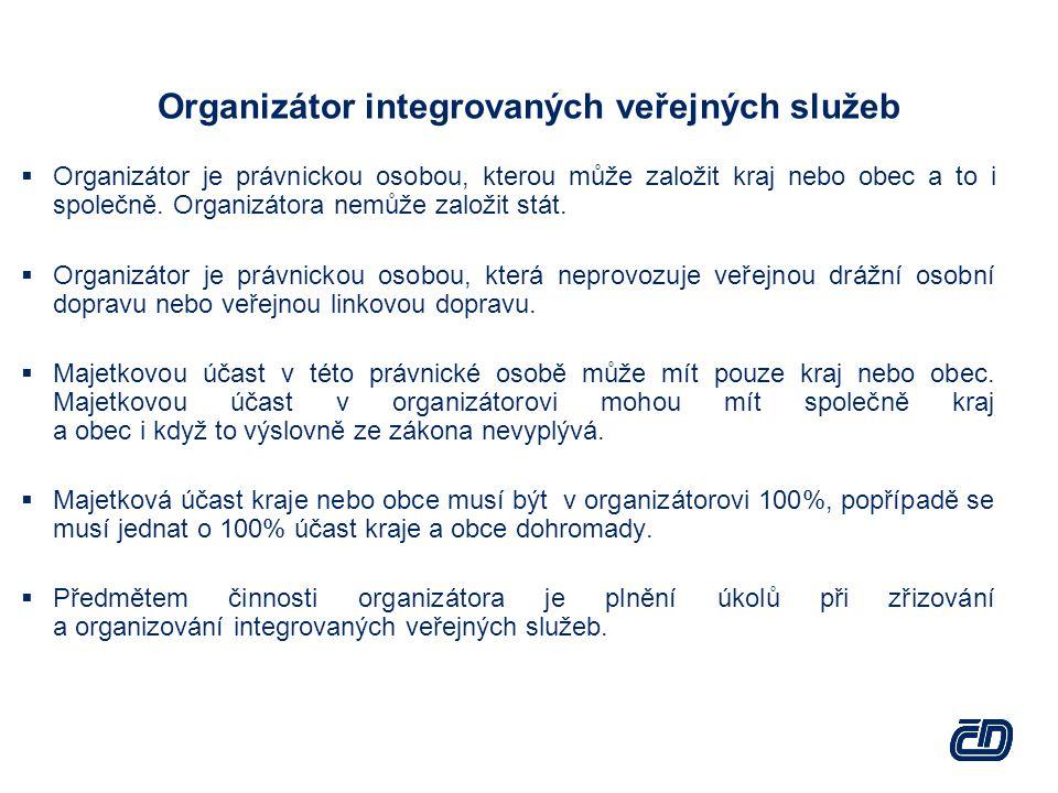 Organizátor integrovaných veřejných služeb