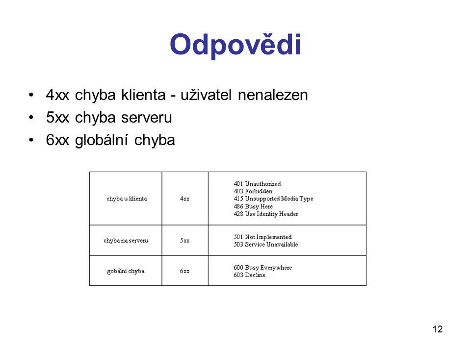Odpovědi 4xx chyba klienta - uživatel nenalezen 5xx chyba serveru