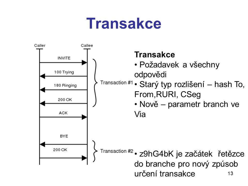 Transakce Transakce Požadavek a všechny odpovědi