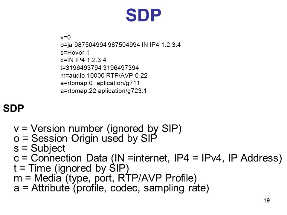SDP v=0. o=ja 987504994 987504994 IN IP4 1.2.3.4. s=Hovor 1. c=IN IP4 1.2.3.4. t=3196493794 3196497394.