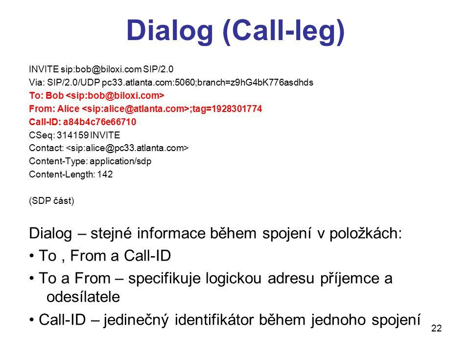 Dialog (Call-leg) Dialog – stejné informace během spojení v položkách: