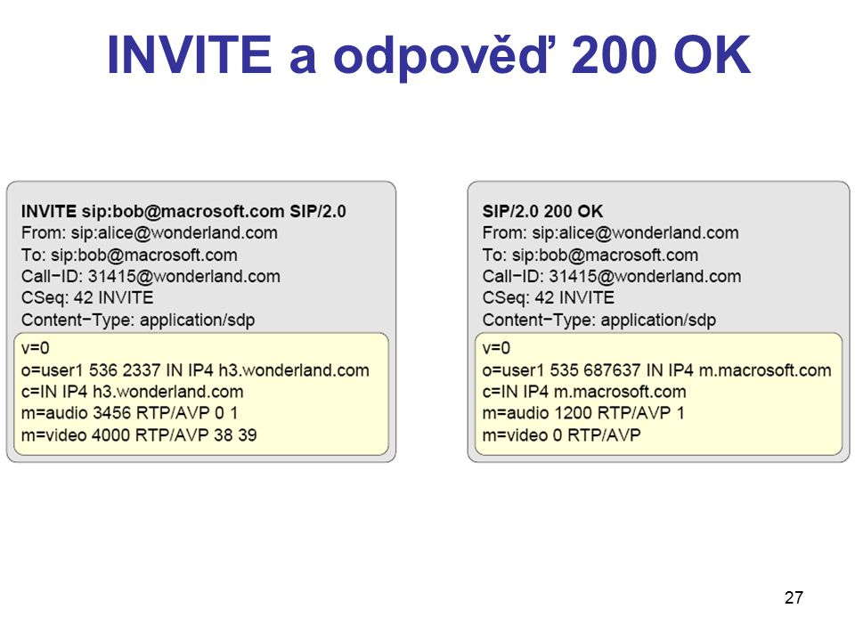 INVITE a odpověď 200 OK