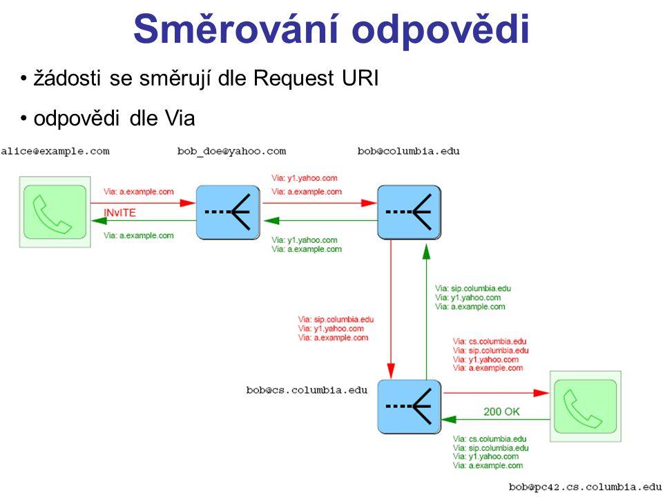 Směrování odpovědi žádosti se směrují dle Request URI odpovědi dle Via