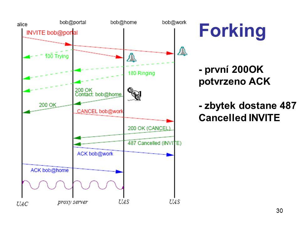 Forking - první 200OK potvrzeno ACK - zbytek dostane 487 Cancelled INVITE