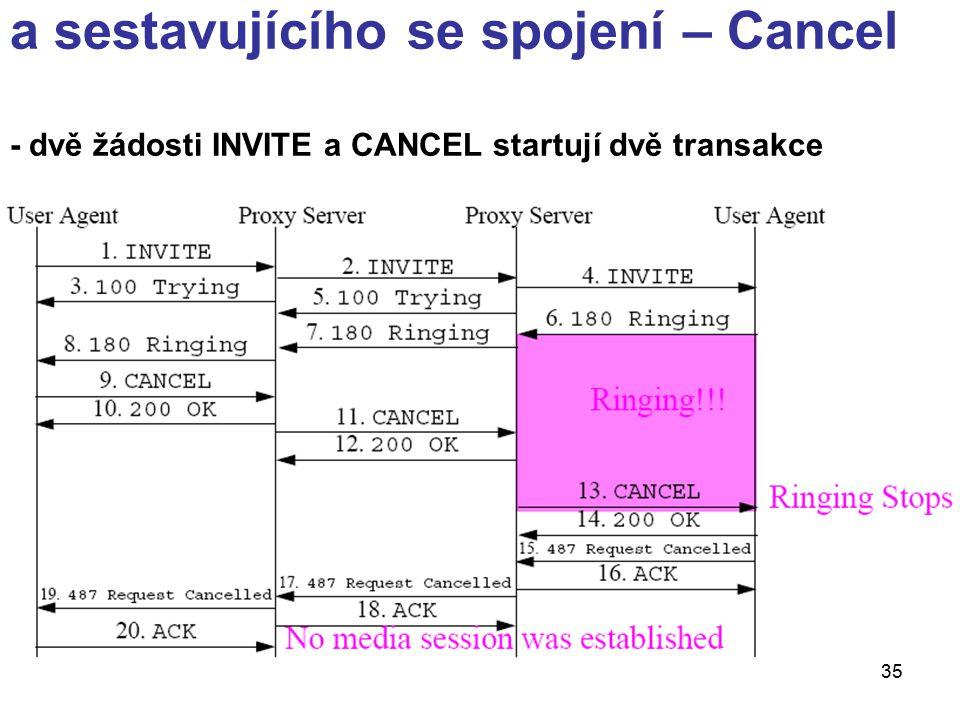 a sestavujícího se spojení – Cancel - dvě žádosti INVITE a CANCEL startují dvě transakce