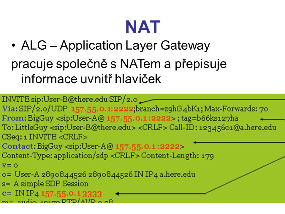 NAT ALG – Application Layer Gateway