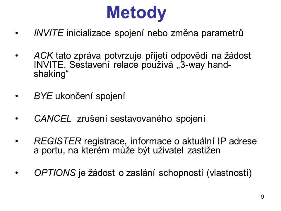 Metody INVITE inicializace spojení nebo změna parametrů