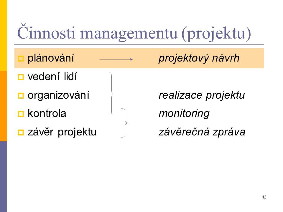 Činnosti managementu (projektu)