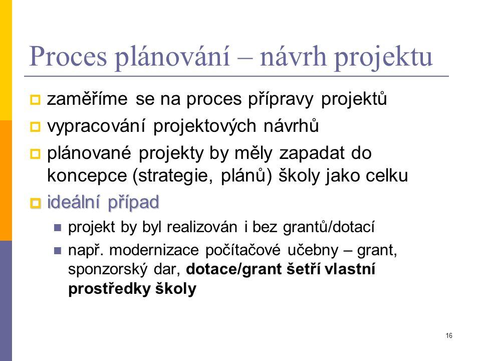 Proces plánování – návrh projektu