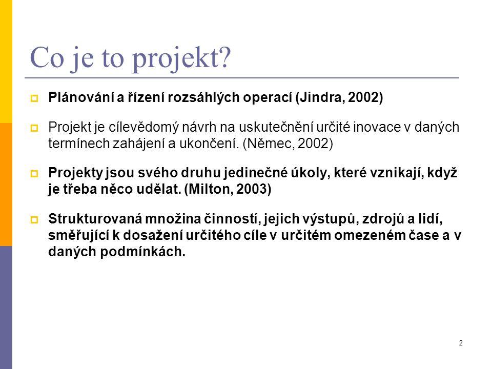 Co je to projekt Plánování a řízení rozsáhlých operací (Jindra, 2002)