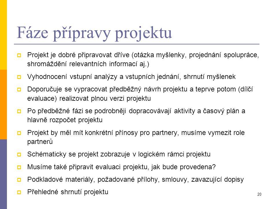 Fáze přípravy projektu