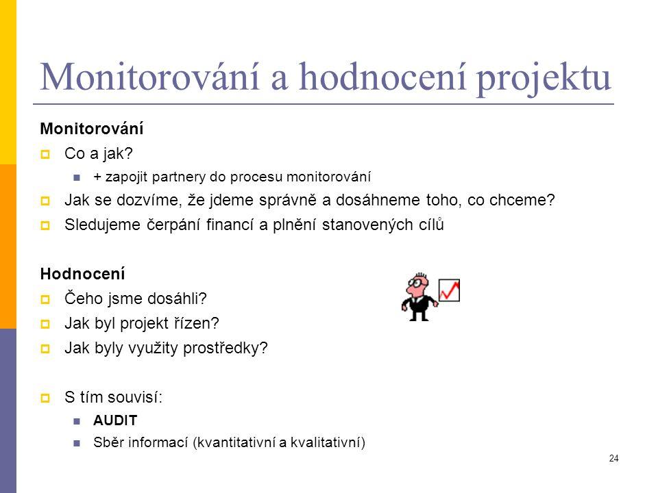 Monitorování a hodnocení projektu