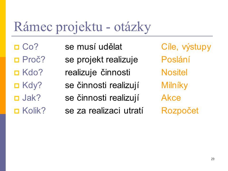 Rámec projektu - otázky