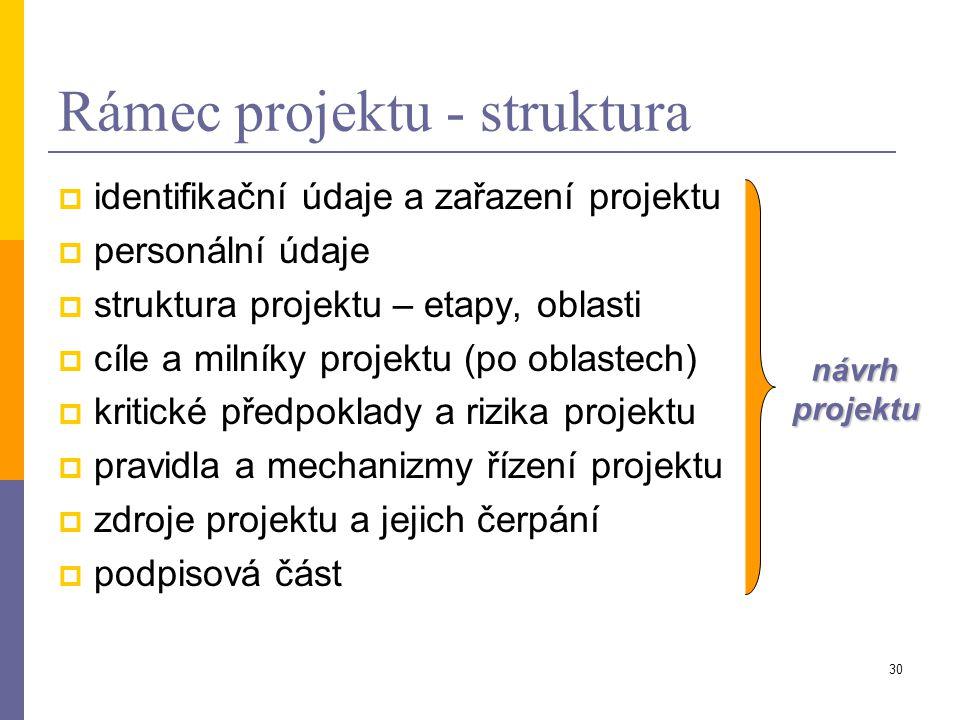 Rámec projektu - struktura