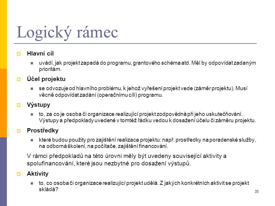 Logický rámec Hlavní cíl Účel projektu Výstupy Prostředky