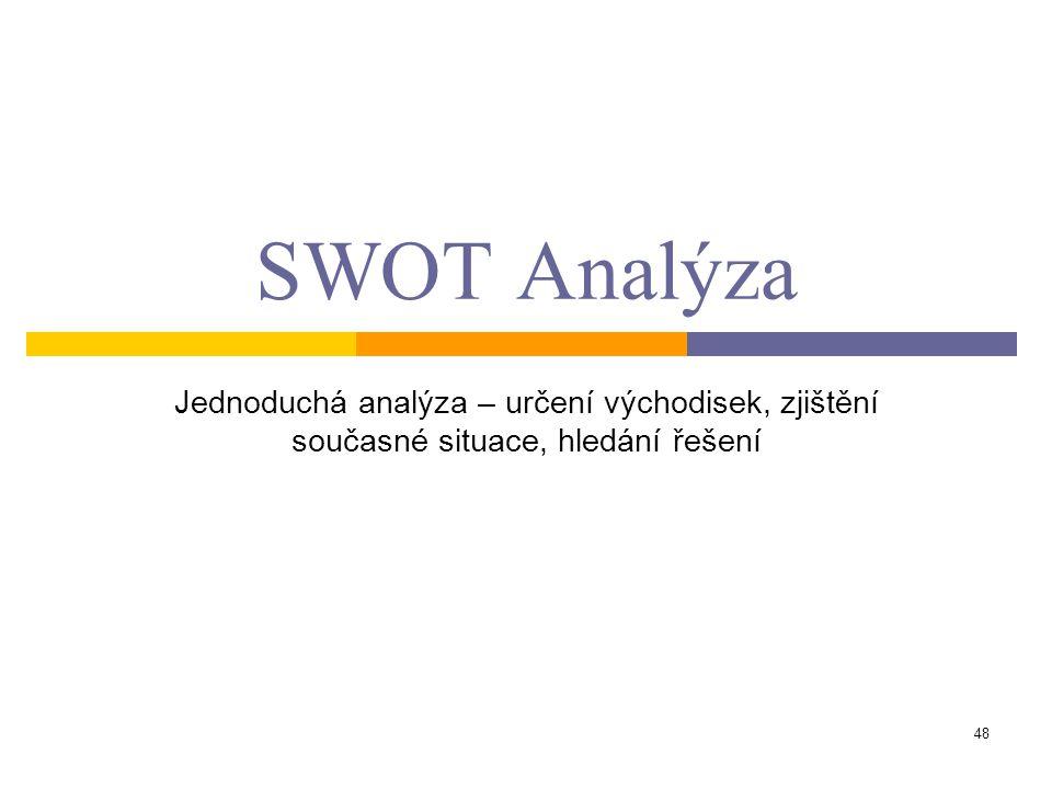 SWOT Analýza Jednoduchá analýza – určení východisek, zjištění současné situace, hledání řešení