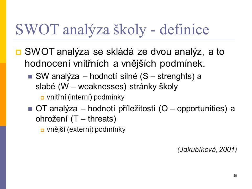 SWOT analýza školy - definice