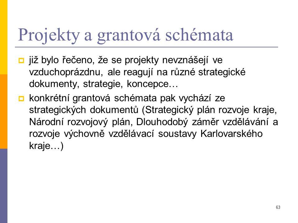 Projekty a grantová schémata