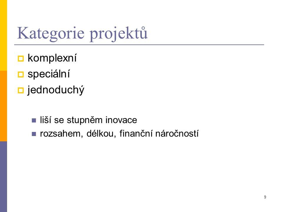 Kategorie projektů komplexní speciální jednoduchý