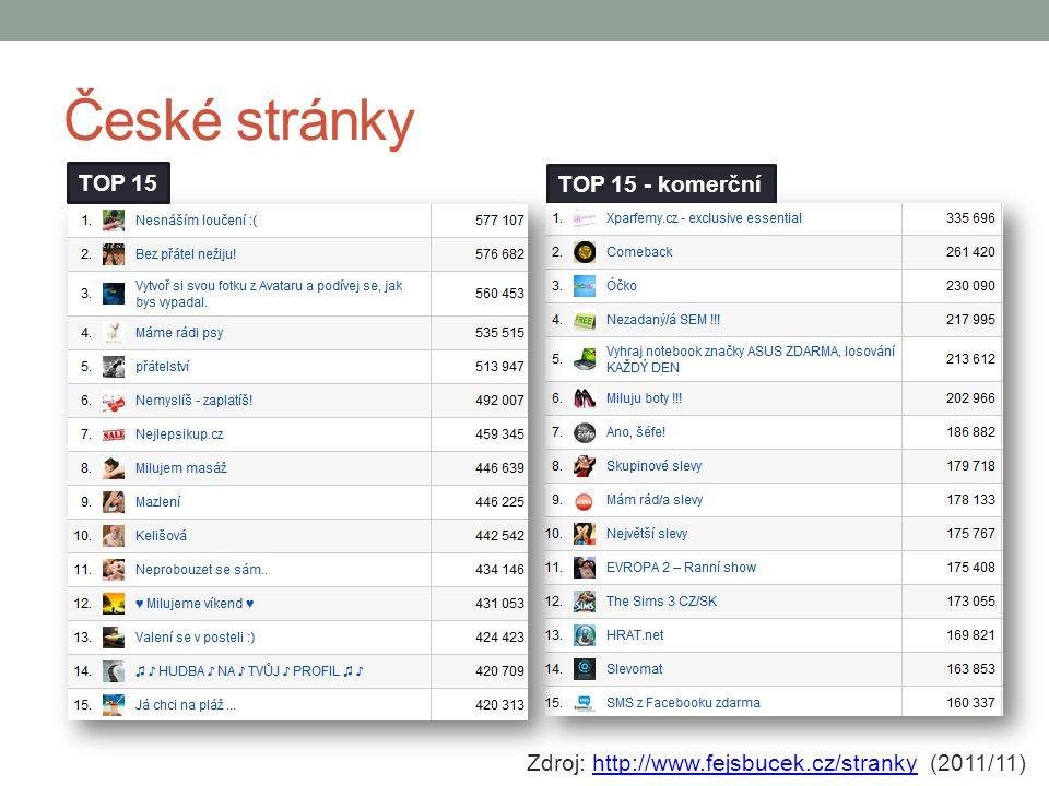 České stránky TOP 15 TOP 15 - komerční