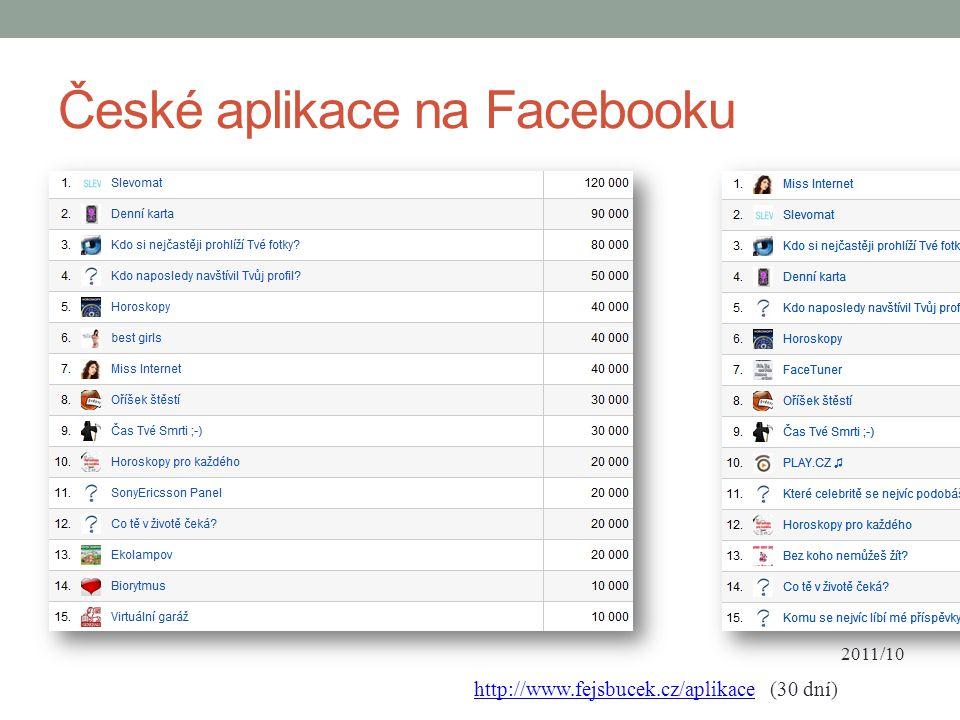 České aplikace na Facebooku