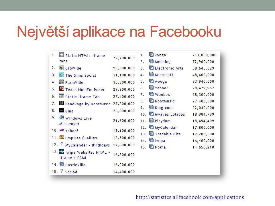 Největší aplikace na Facebooku
