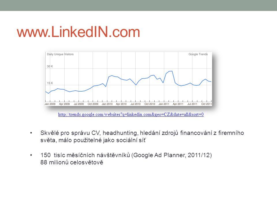 www.LinkedIN.com http://trends.google.com/websites q=linkedin.com&geo=CZ&date=all&sort=0.