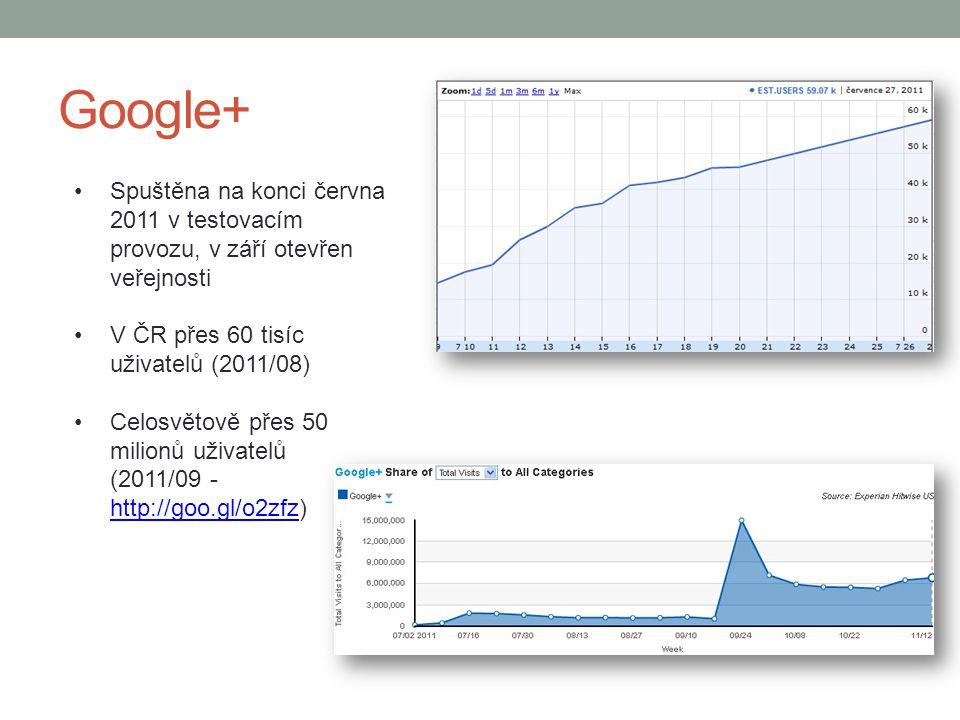 Google+ Spuštěna na konci června 2011 v testovacím provozu, v září otevřen veřejnosti. V ČR přes 60 tisíc uživatelů (2011/08)