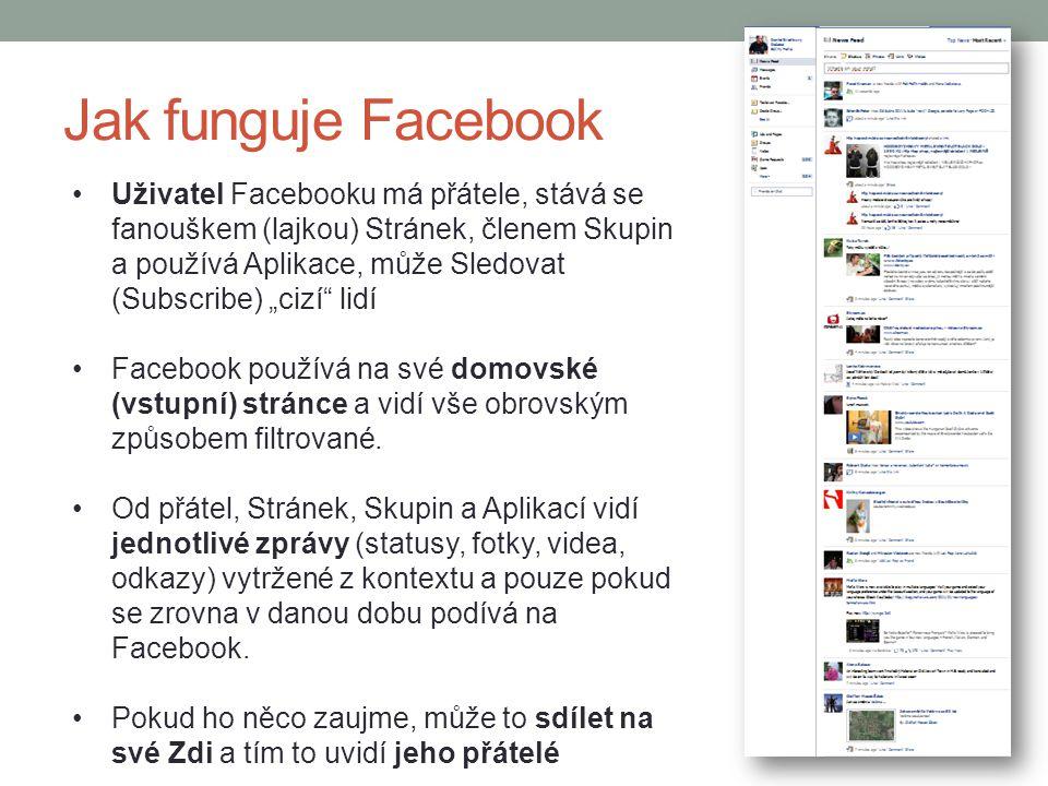 Jak funguje Facebook
