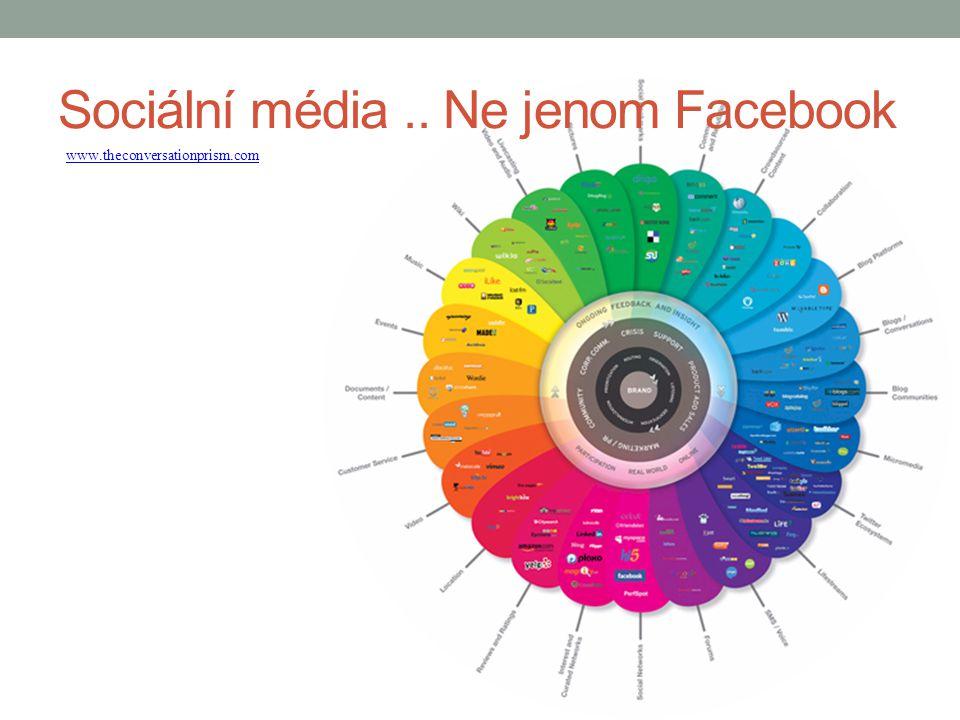 Sociální média .. Ne jenom Facebook
