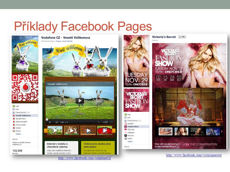 Příklady Facebook Pages