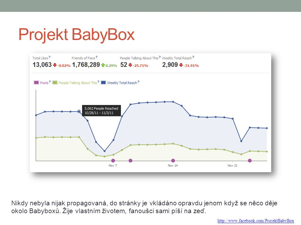 Projekt BabyBox