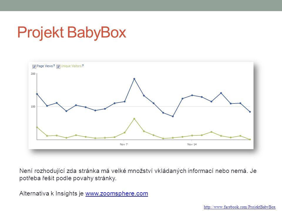 Projekt BabyBox Není rozhodující zda stránka má velké množství vkládaných informací nebo nemá. Je potřeba řešit podle povahy stránky.